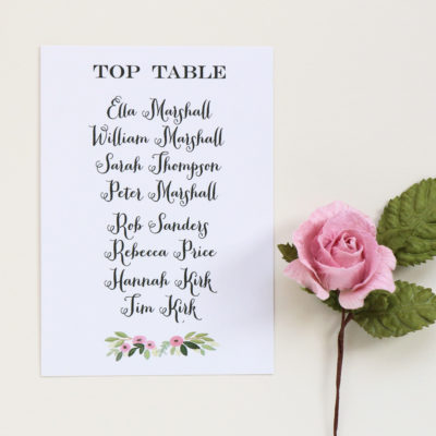 Table Plan Design